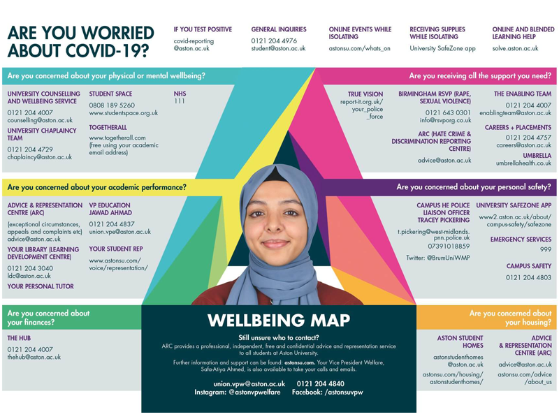 wellbeing-map-covid
