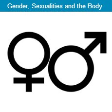 CCISC Gender Sexuality Body