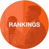 ABS UG rankings button Aston Business School